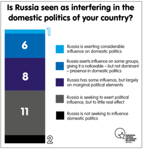 Resilience the key to winning normative war with Russia - Democracy
