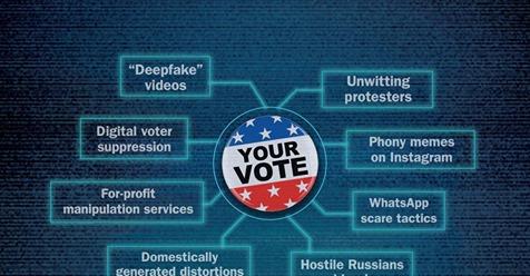 Disinformation catalyzing spread of authoritarianism